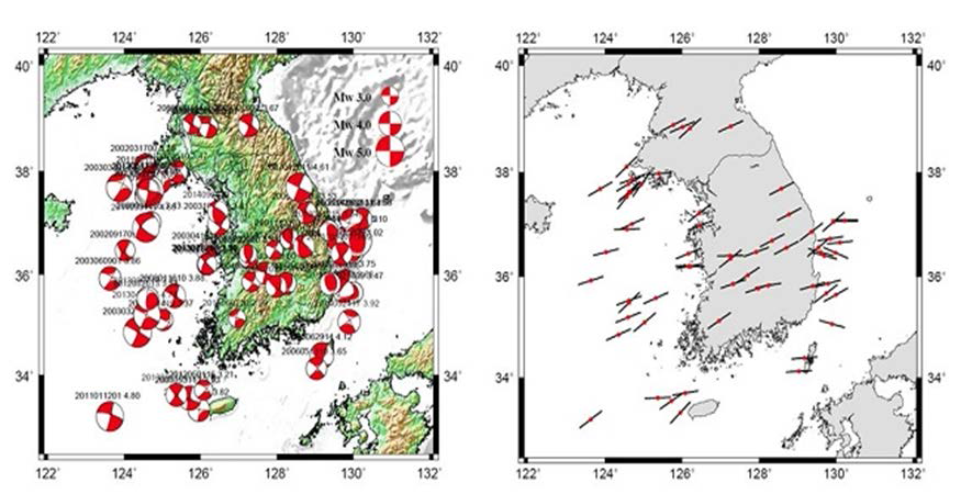 Geological structure (fault distribution) analysis using both domestic and foreign geophysical survey data