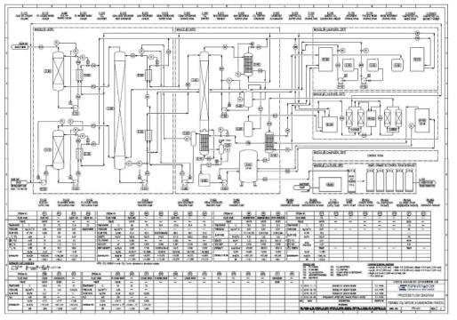 Potable CO2 capture & Liquefaction Process (PFD)