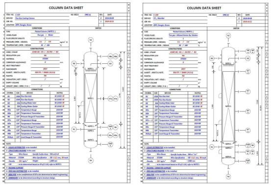 Cooling Column / Absorber Data Sheet
