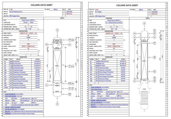 Washing Column / CO2 Stripper Data Sheet