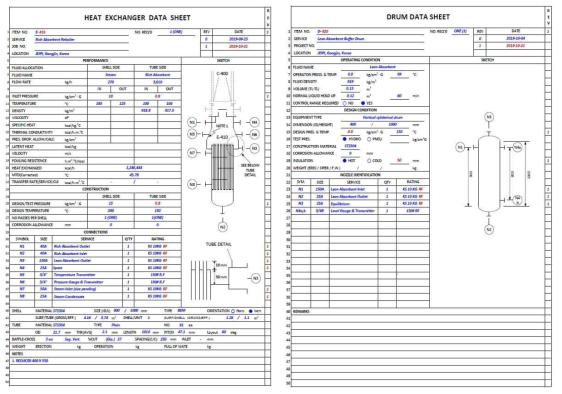 Rich Absorbent Reboiler / Lean Absorbent Buffer Drum Data Sheet
