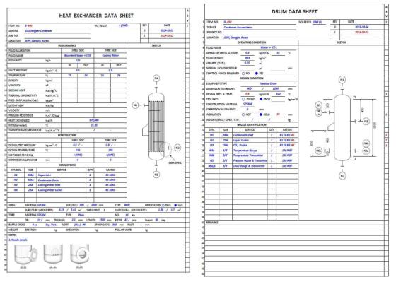 CO2 Stripper Condenser / Condenser Accumulator Data Sheet