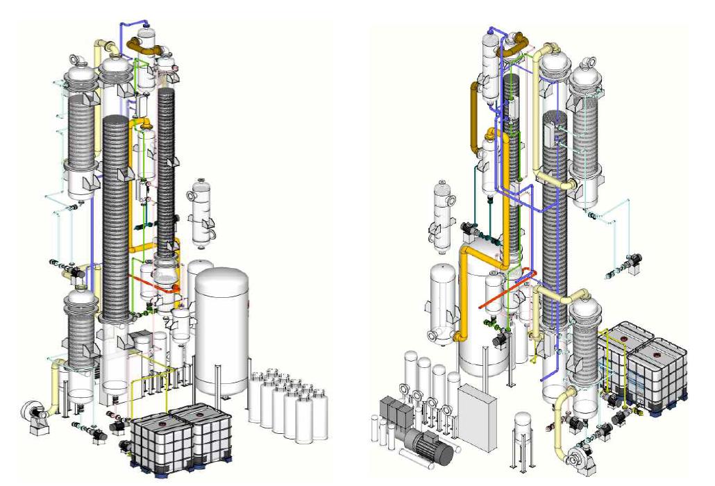 현장설치를 위한 이산화탄소 포집공정 3D-modeling