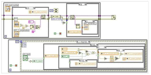자동측정 시간설정 및 유량계 제어 코드