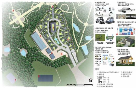 전라남도 친환경 스마트 자족 힐링 도서 개발사업단지 배치 계획도