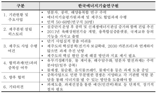 한국에너지기술연구원 제주글로벌연구센터 방문조사 내용