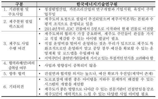 한국생산기술연구원 제주지역본부 방문조사 내용