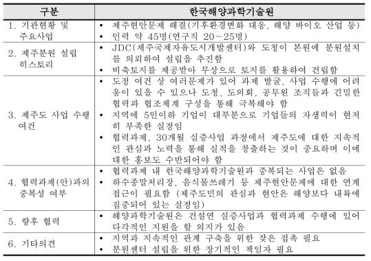 한국해양과학기술원 제주연구소 방문조사 내용