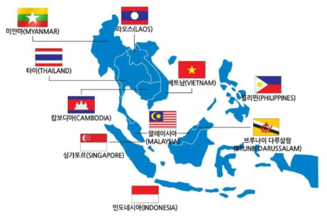 동남아시아 지역 유망국가 선정 대상 국가군